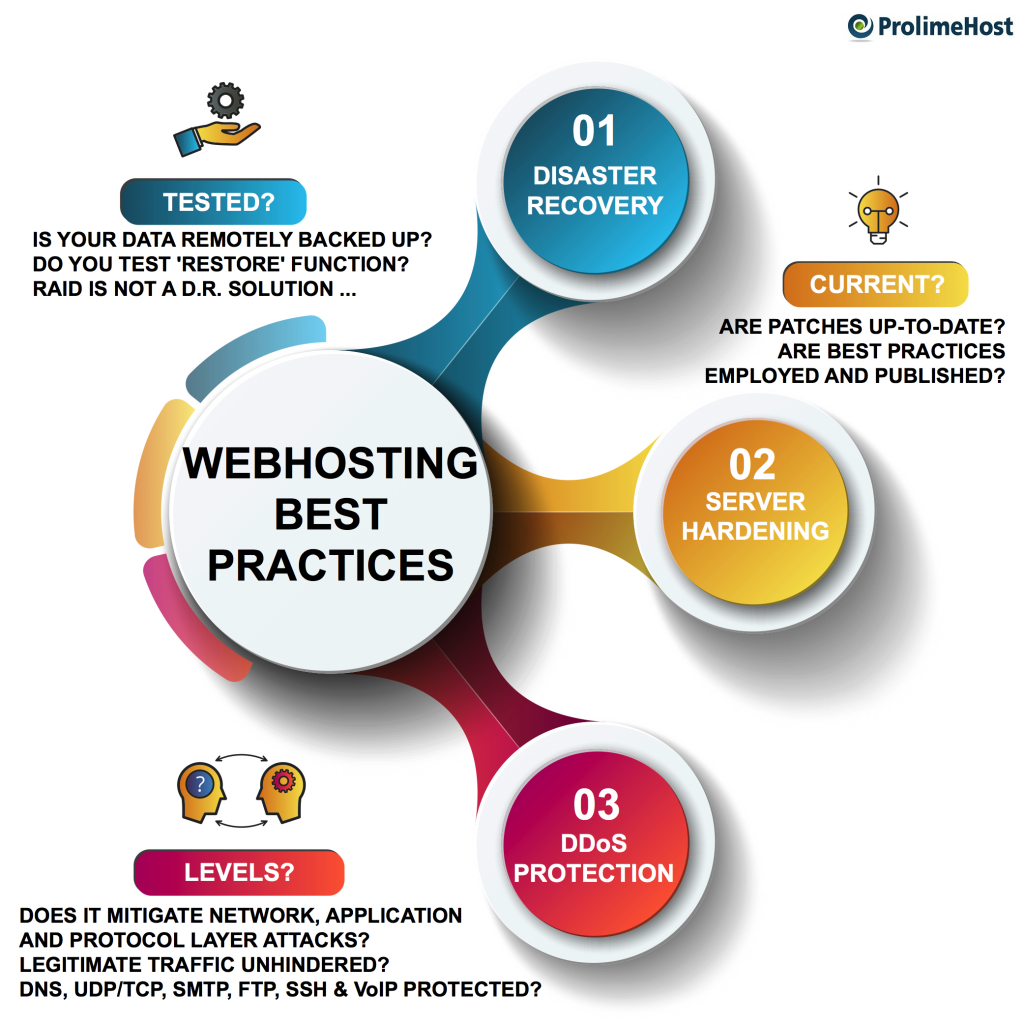 ddos industries best practices Web application protector is designed to meet the needs of traffic across the world and within industries 8 best ddos mitigation practices.