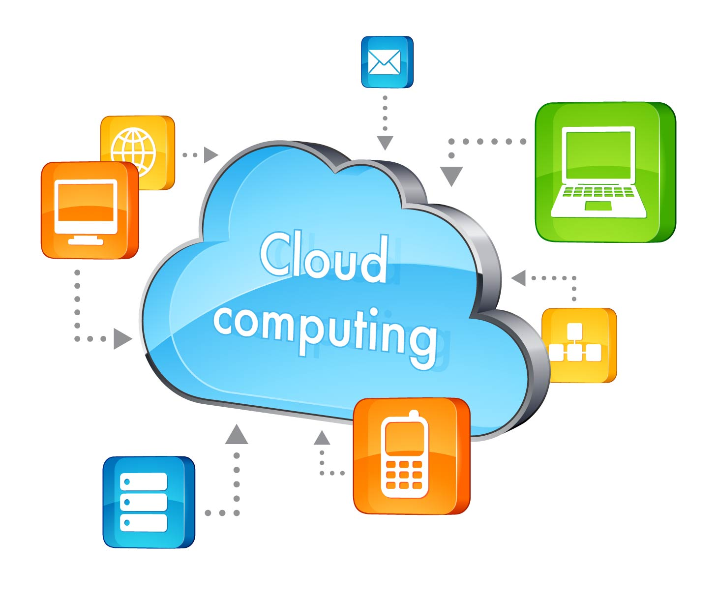 Prolimehost Cloud Computing