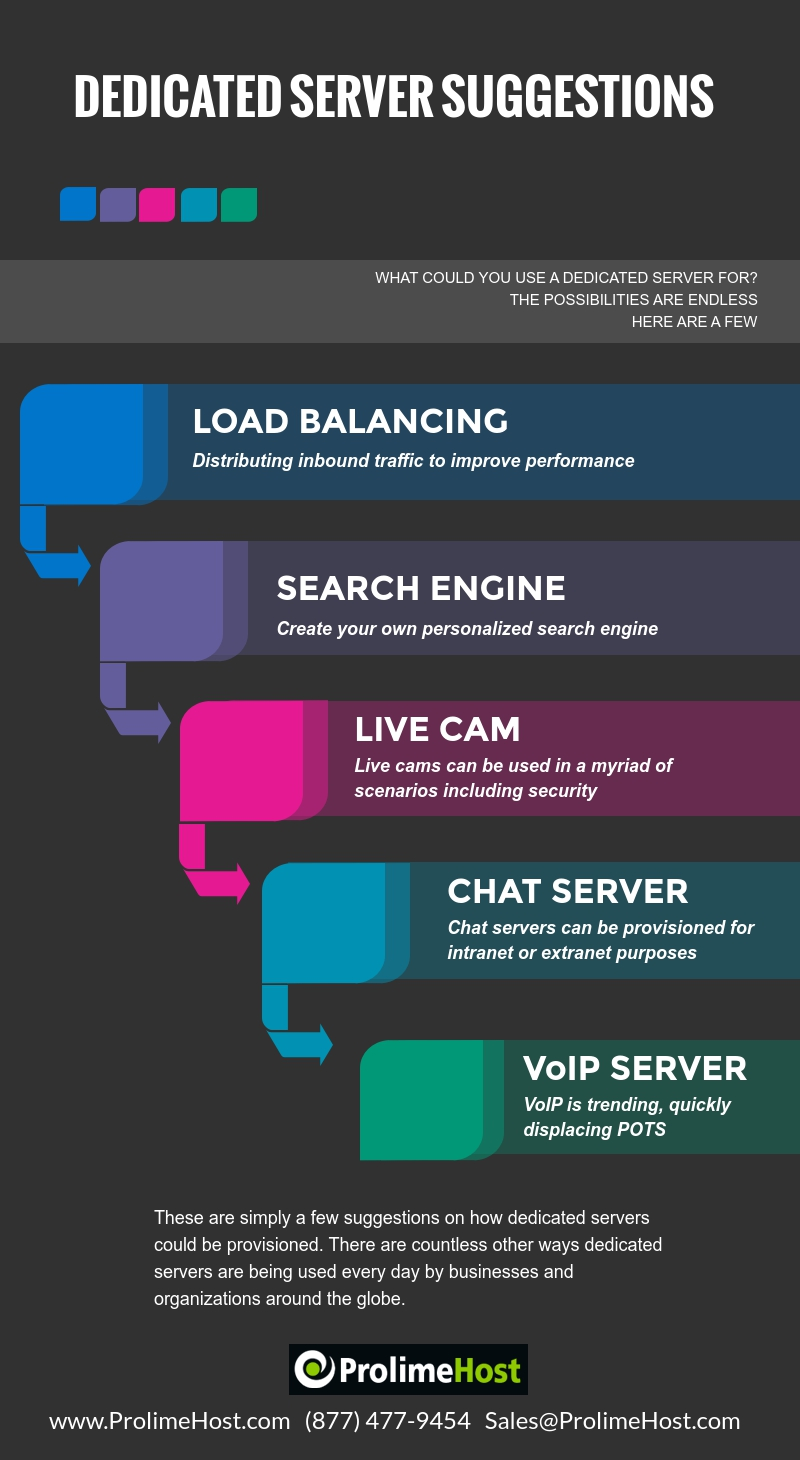 Dedicated-Server-Suggestions Infographic April 3 2017