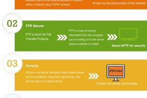 VPS-Services